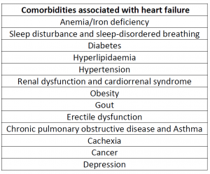 table comorbidities